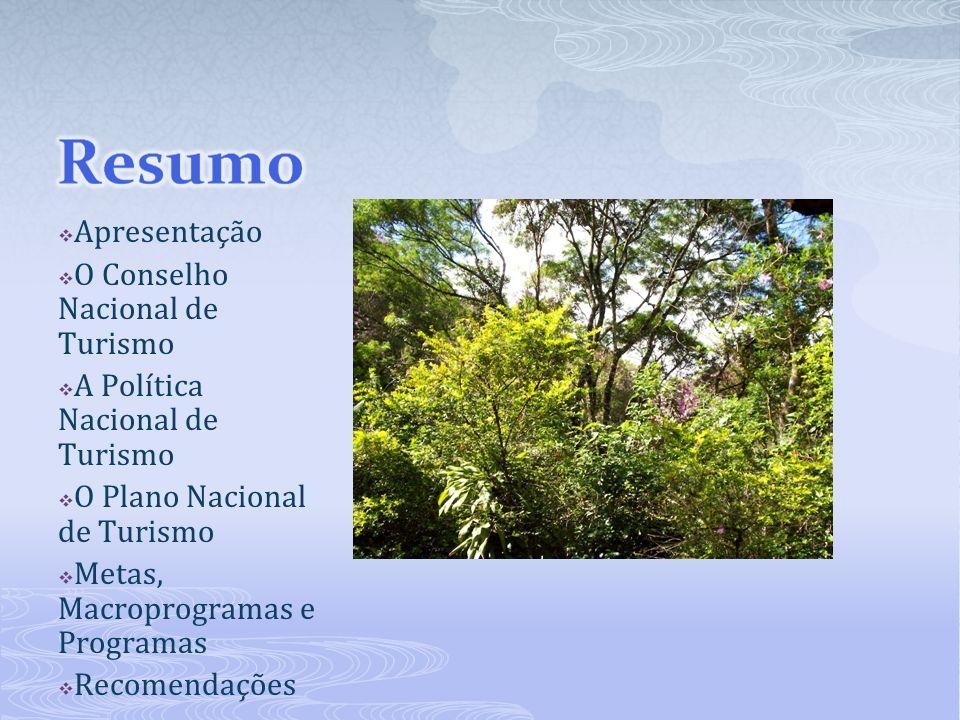 Apresentação O Conselho Nacional de Turismo. A Política Nacional de Turismo. O Plano Nacional de Turismo.