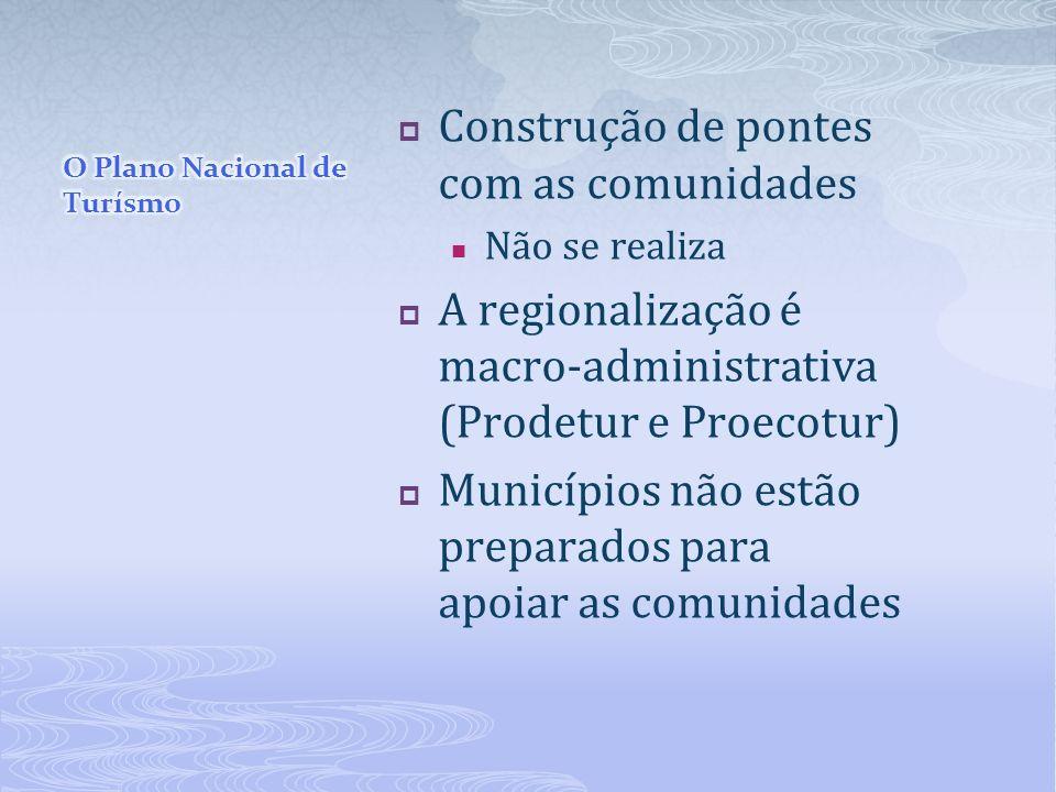 O Plano Nacional de Turísmo