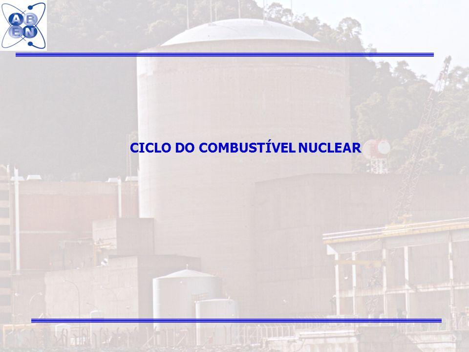 CICLO DO COMBUSTÍVEL NUCLEAR
