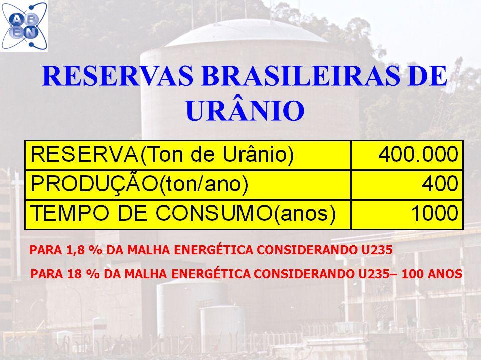RESERVAS BRASILEIRAS DE URÂNIO