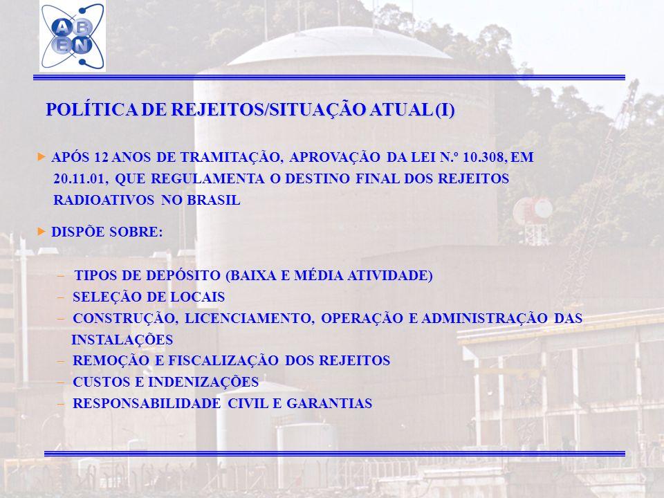 POLÍTICA DE REJEITOS/SITUAÇÃO ATUAL (I)