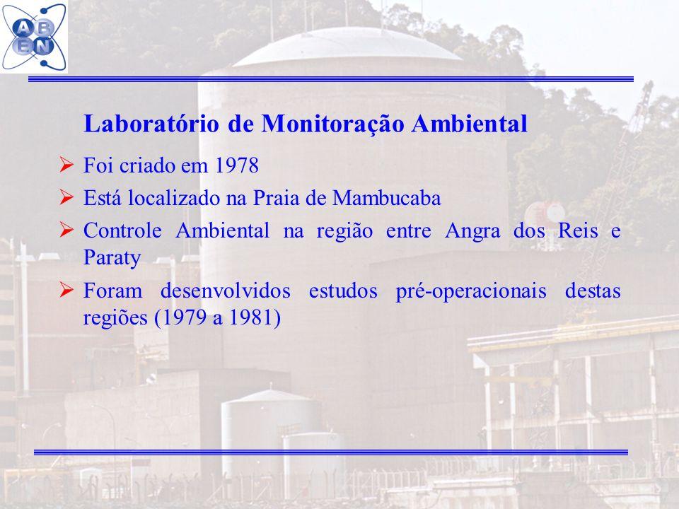 Laboratório de Monitoração Ambiental