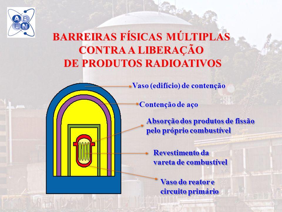 BARREIRAS FÍSICAS MÚLTIPLAS DE PRODUTOS RADIOATIVOS