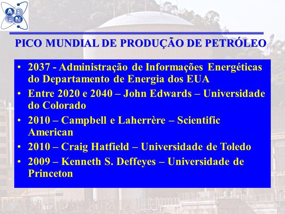 PICO MUNDIAL DE PRODUÇÃO DE PETRÓLEO