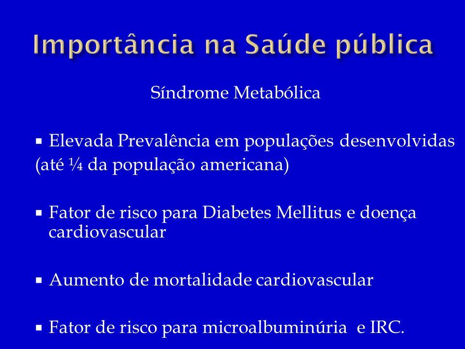 Importância na Saúde pública