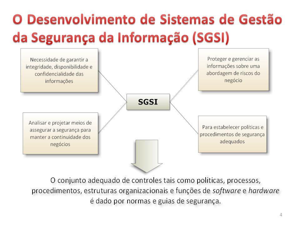 O Desenvolvimento de Sistemas de Gestão da Segurança da Informação (SGSI)