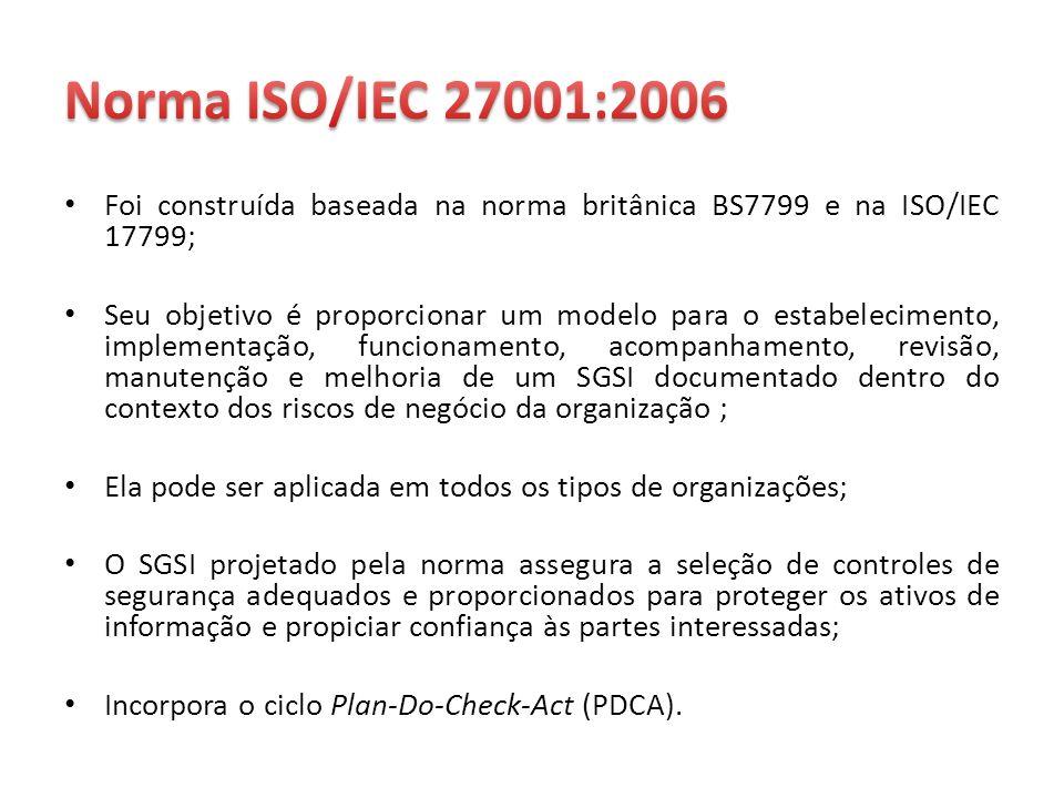 Norma ISO/IEC 27001:2006Foi construída baseada na norma britânica BS7799 e na ISO/IEC 17799;