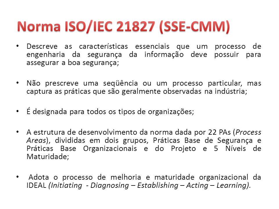 Norma ISO/IEC 21827 (SSE-CMM)