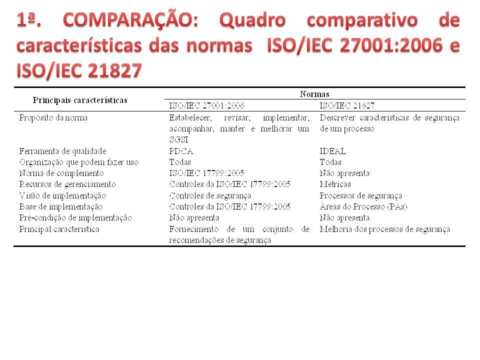 1ª. COMPARAÇÃO: Quadro comparativo de características das normas ISO/IEC 27001:2006 e ISO/IEC 21827