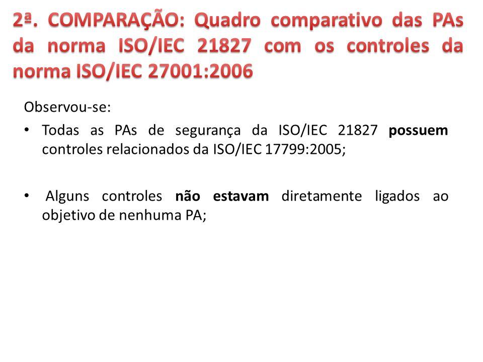 2ª. COMPARAÇÃO: Quadro comparativo das PAs da norma ISO/IEC 21827 com os controles da norma ISO/IEC 27001:2006