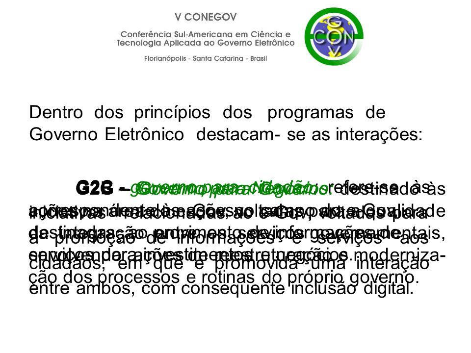 Dentro dos princípios dos programas de Governo Eletrônico destacam- se as interações:
