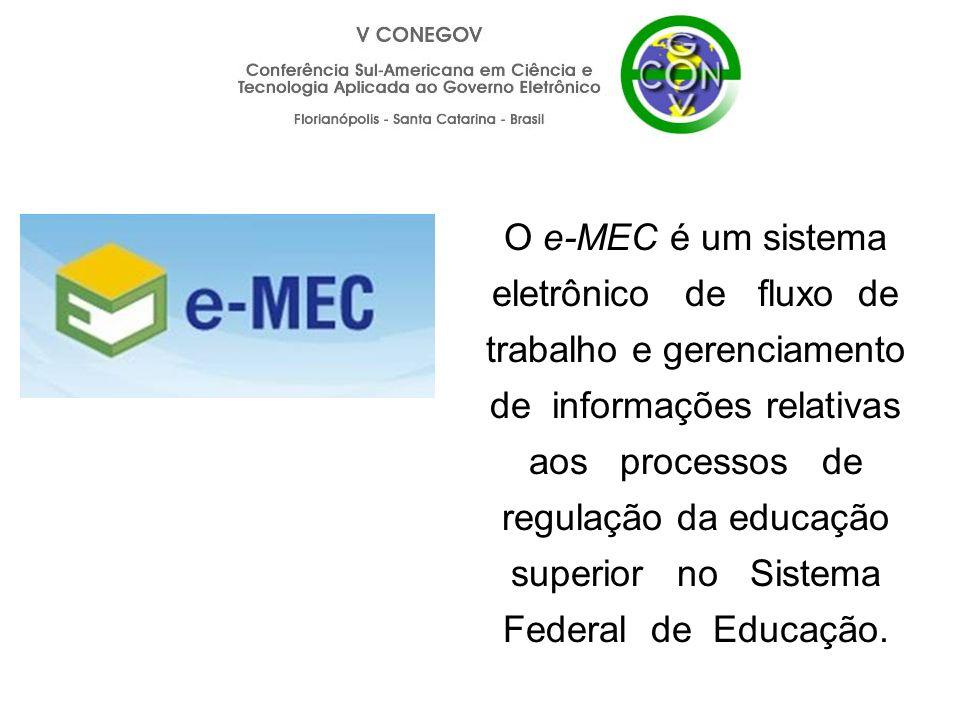 O e-MEC é um sistema eletrônico de fluxo de trabalho e gerenciamento de informações relativas aos processos de regulação da educação superior no Sistema Federal de Educação.