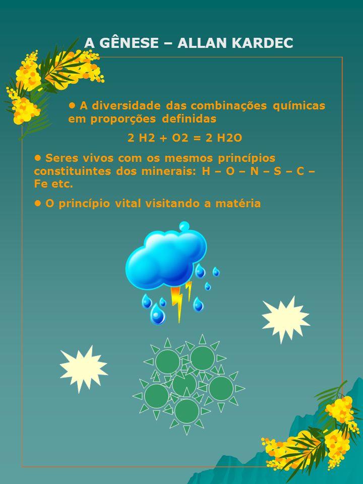 A GÊNESE – ALLAN KARDEC A diversidade das combinações químicas em proporções definidas. 2 H2 + O2 = 2 H2O.