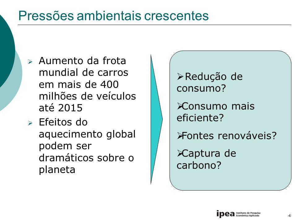 Pressões ambientais crescentes