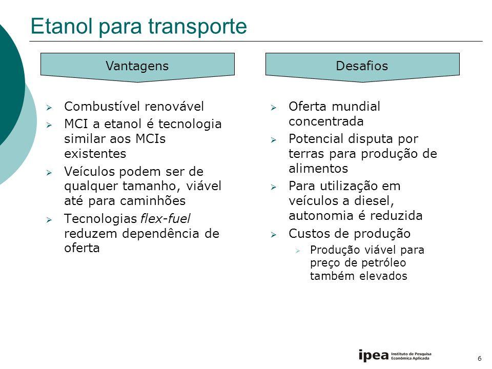 Etanol para transporte