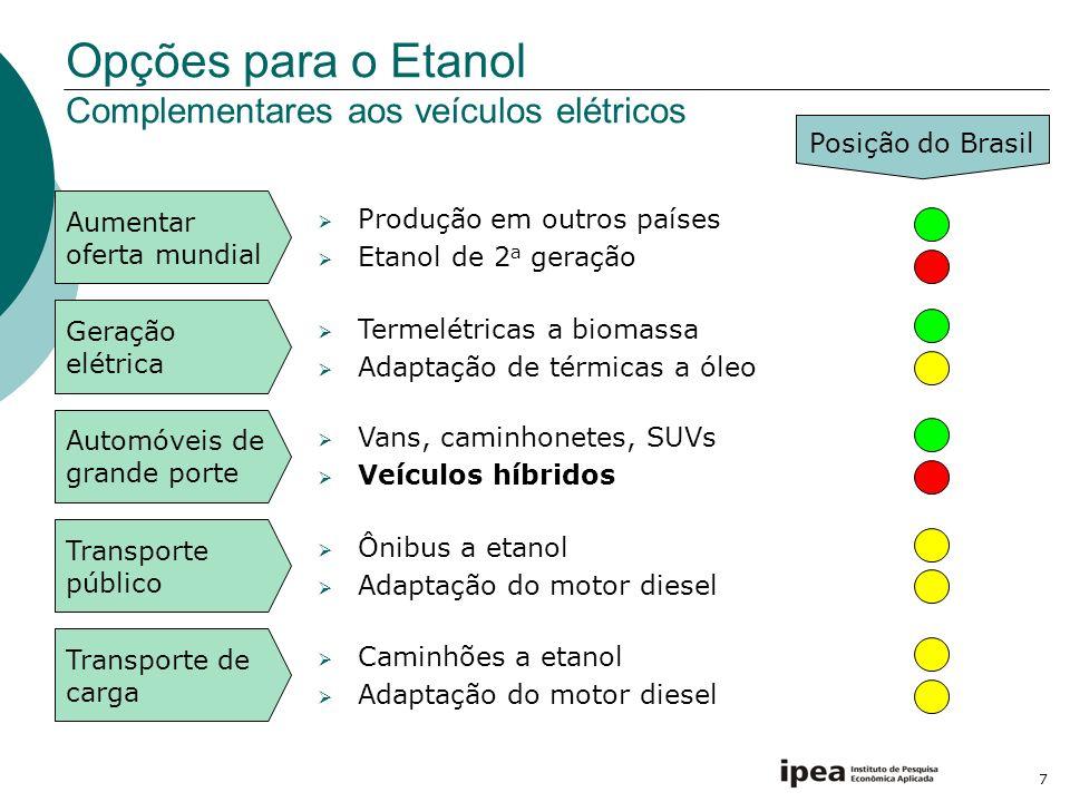 Opções para o Etanol Complementares aos veículos elétricos