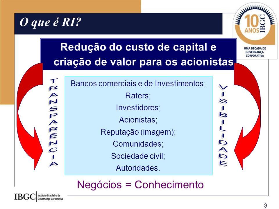 Redução do custo de capital e criação de valor para os acionistas