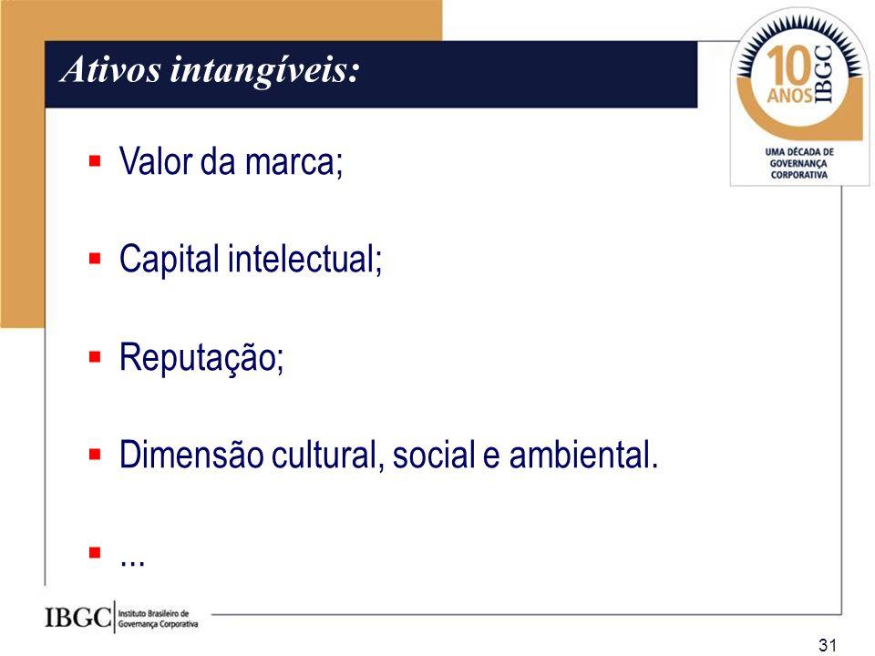 Ativos intangíveis: Valor da marca; Capital intelectual; Reputação; Dimensão cultural, social e ambiental.