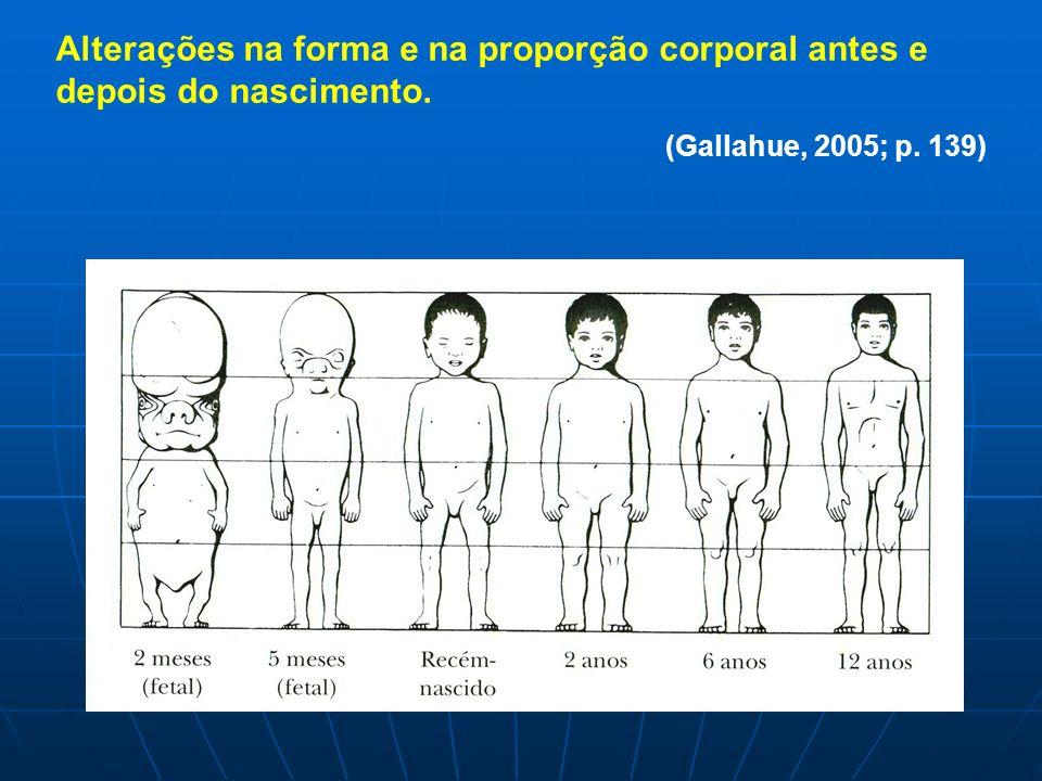 Alterações na forma e na proporção corporal antes e depois do nascimento.