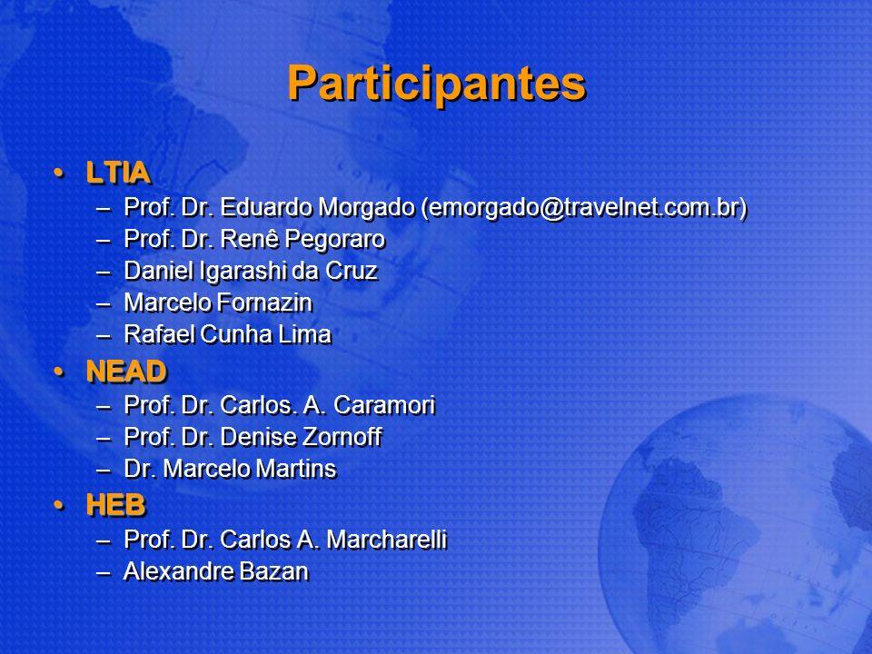 Participantes LTIA NEAD HEB