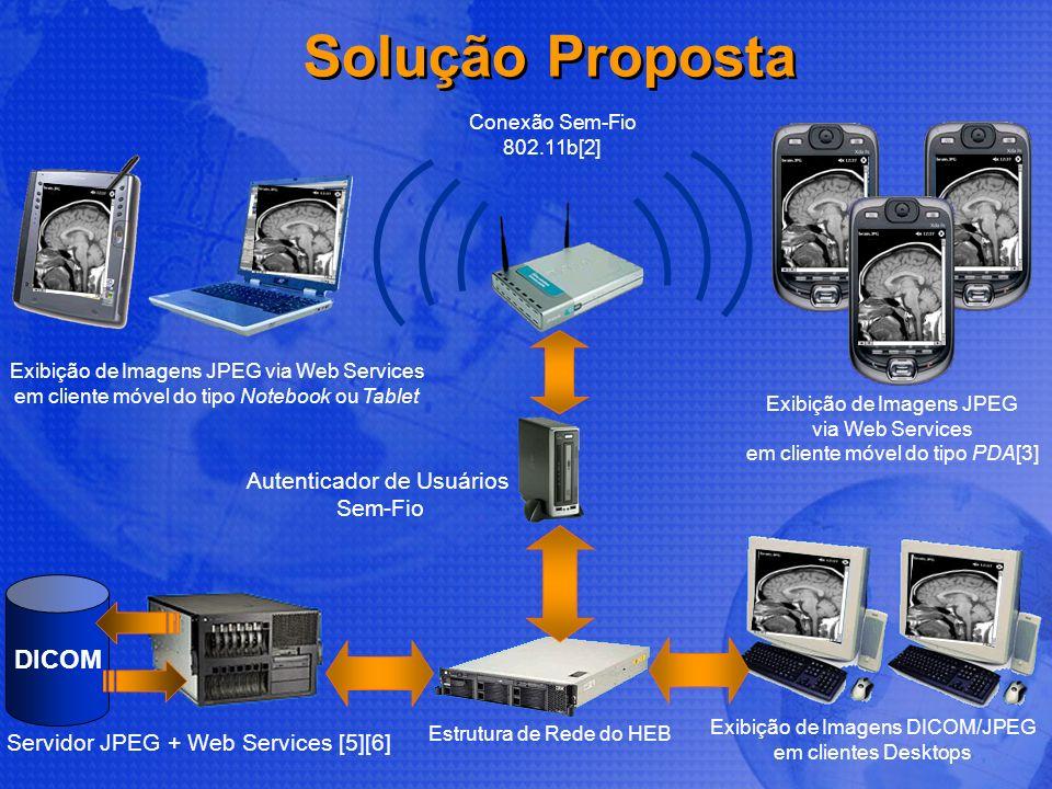Solução Proposta DICOM Autenticador de Usuários Sem-Fio