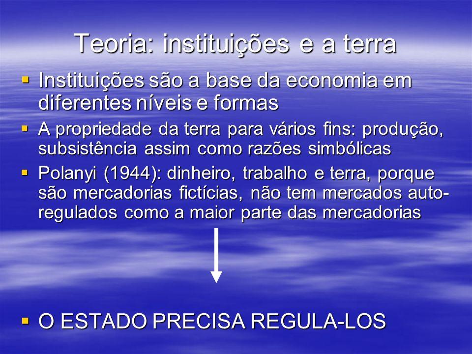 Teoria: instituições e a terra