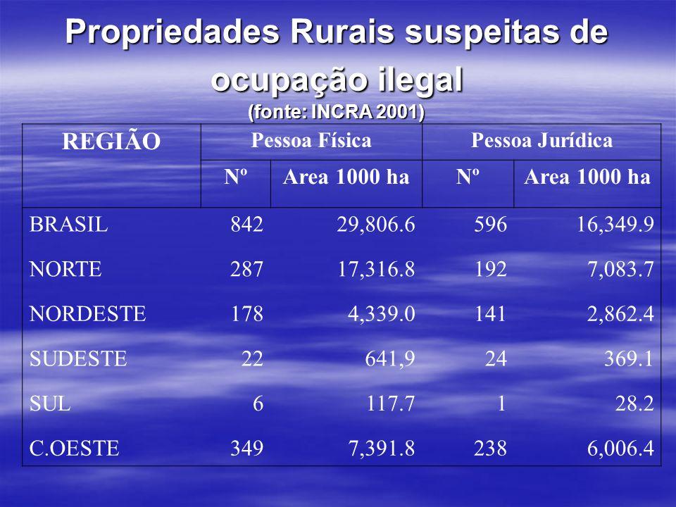 Propriedades Rurais suspeitas de ocupação ilegal (fonte: INCRA 2001)