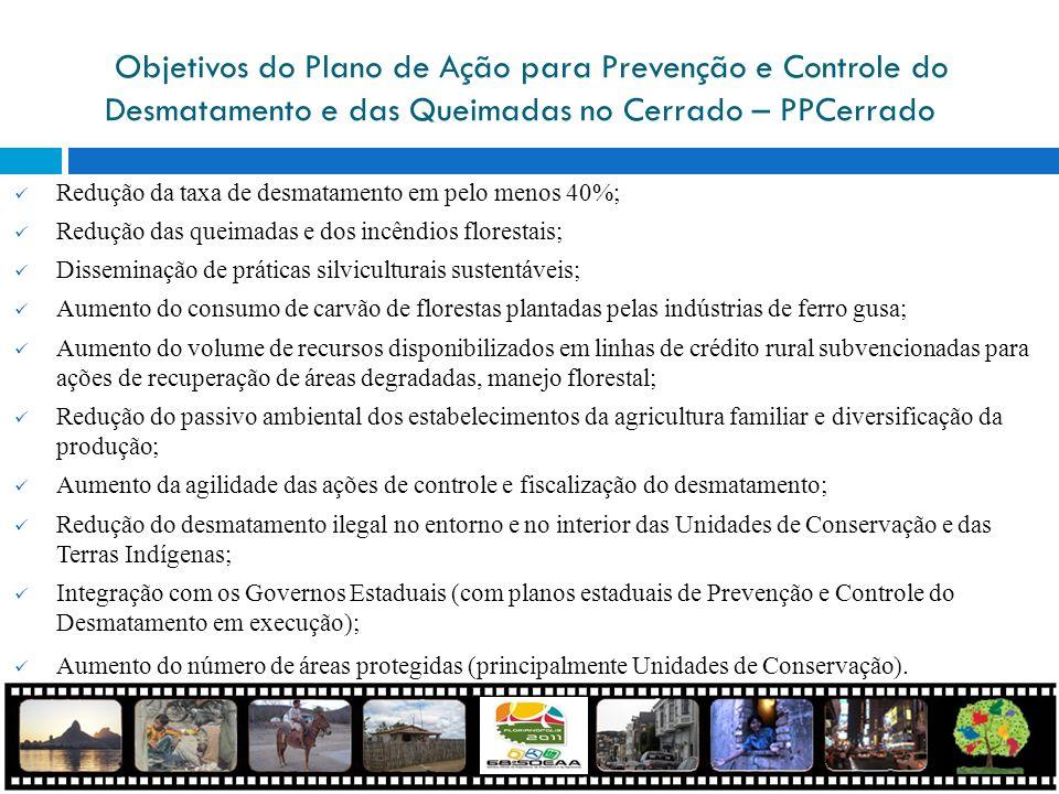 Objetivos do Plano de Ação para Prevenção e Controle do Desmatamento e das Queimadas no Cerrado – PPCerrado