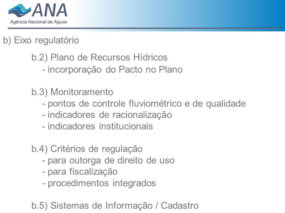 b) Eixo regulatório b.2) Plano de Recursos Hídricos. - incorporação do Pacto no Plano. b.3) Monitoramento.