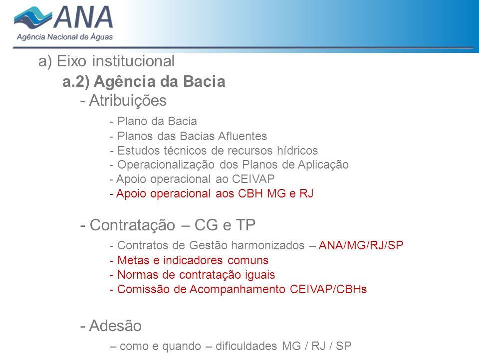 - Contratos de Gestão harmonizados – ANA/MG/RJ/SP