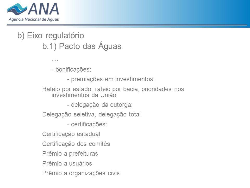 b) Eixo regulatório b.1) Pacto das Águas ... - bonificações: