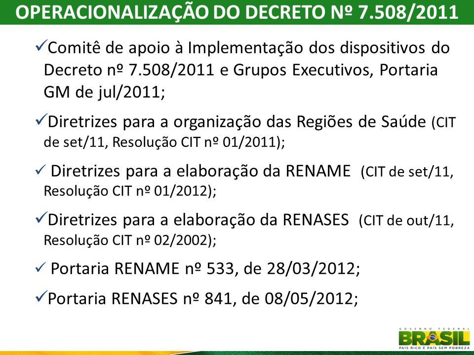 OPERACIONALIZAÇÃO DO DECRETO Nº 7.508/2011