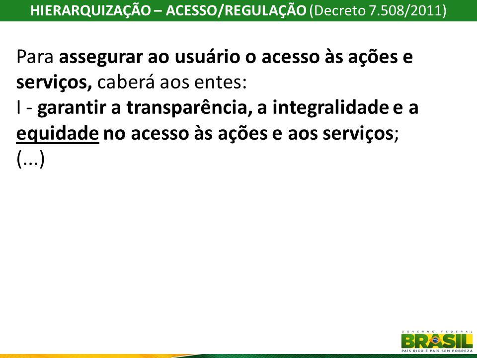 HIERARQUIZAÇÃO – ACESSO/REGULAÇÃO (Decreto 7.508/2011)