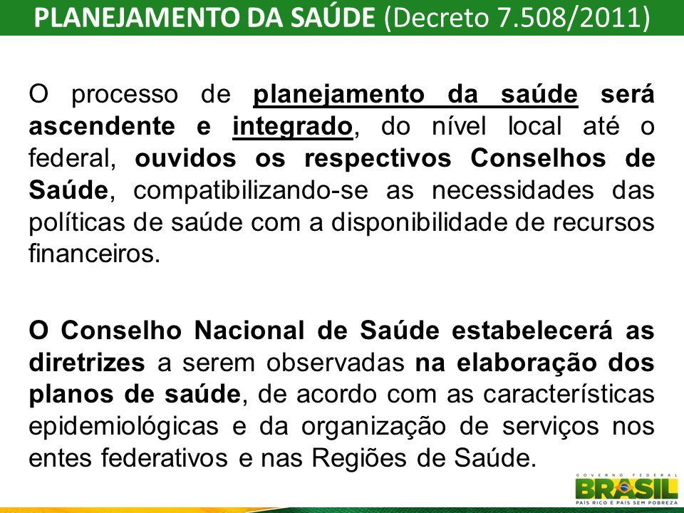 PLANEJAMENTO DA SAÚDE (Decreto 7.508/2011)