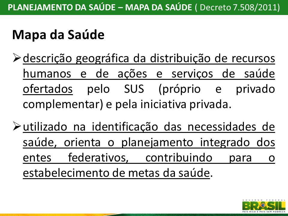 PLANEJAMENTO DA SAÚDE – MAPA DA SAÚDE ( Decreto 7.508/2011)