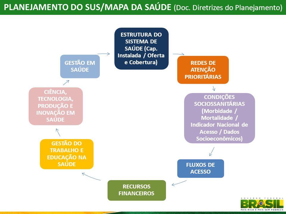 PLANEJAMENTO DO SUS/MAPA DA SAÚDE (Doc. Diretrizes do Planejamento)