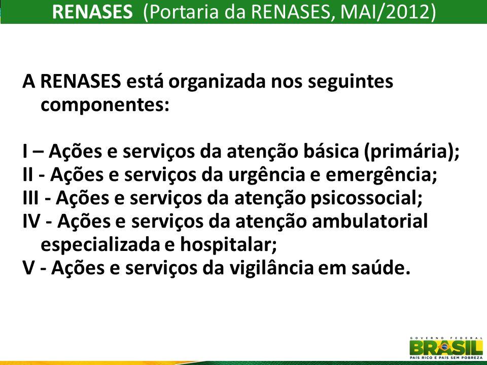 RENASES (Portaria da RENASES, MAI/2012)