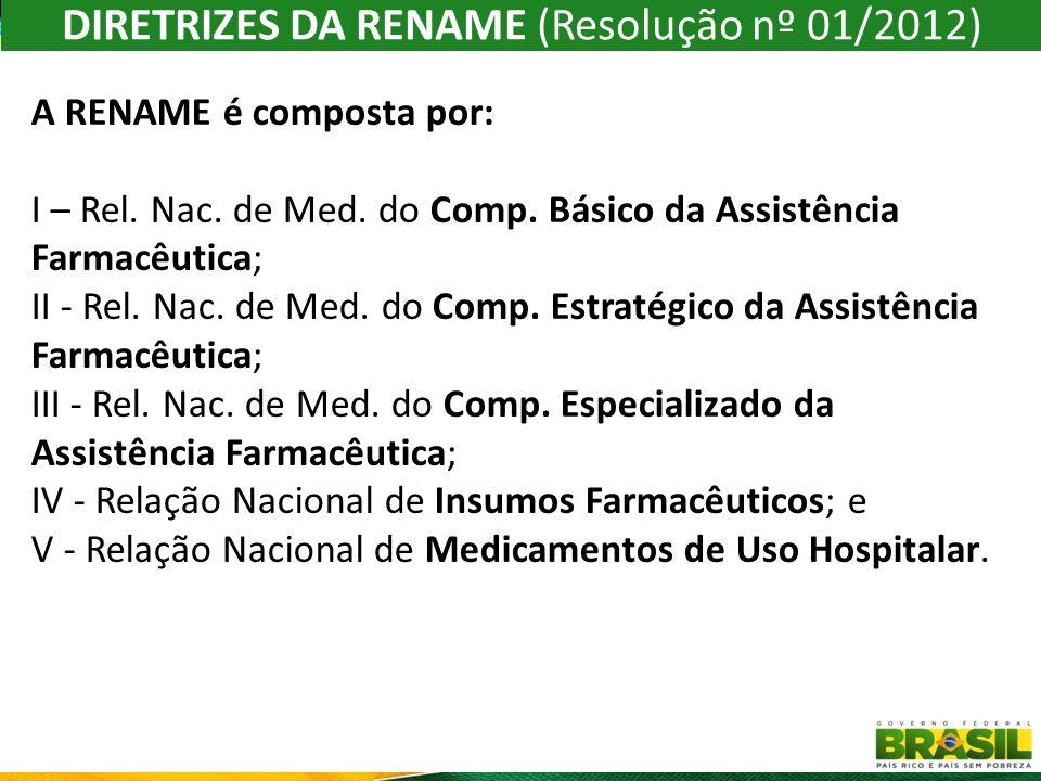 DIRETRIZES DA RENAME (Resolução nº 01/2012)