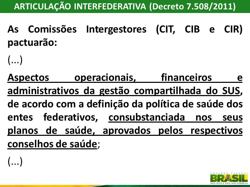 ARTICULAÇÃO INTERFEDERATIVA (Decreto 7.508/2011)