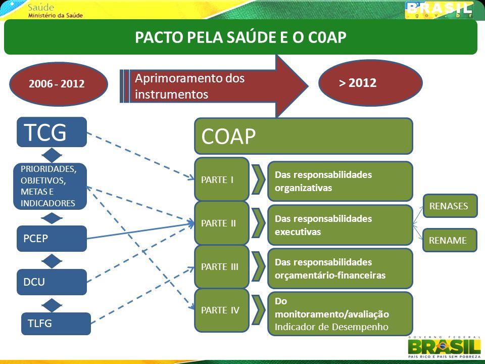TCG COAP PACTO PELA SAÚDE E O C0AP Aprimoramento dos instrumentos