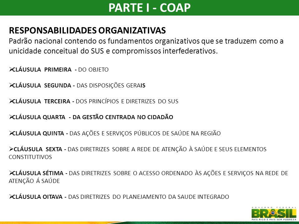 PARTE I - COAP RESPONSABILIDADES ORGANIZATIVAS