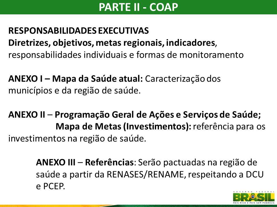 PARTE II - COAP RESPONSABILIDADES EXECUTIVAS