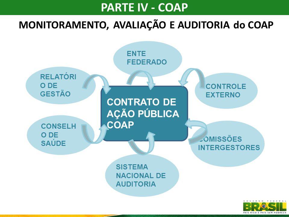 PARTE IV - COAP MONITORAMENTO, AVALIAÇÃO E AUDITORIA do COAP