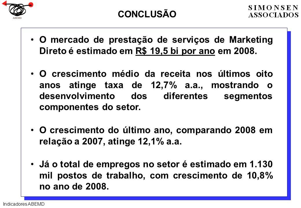 CONCLUSÃO O mercado de prestação de serviços de Marketing Direto é estimado em R$ 19,5 bi por ano em 2008.