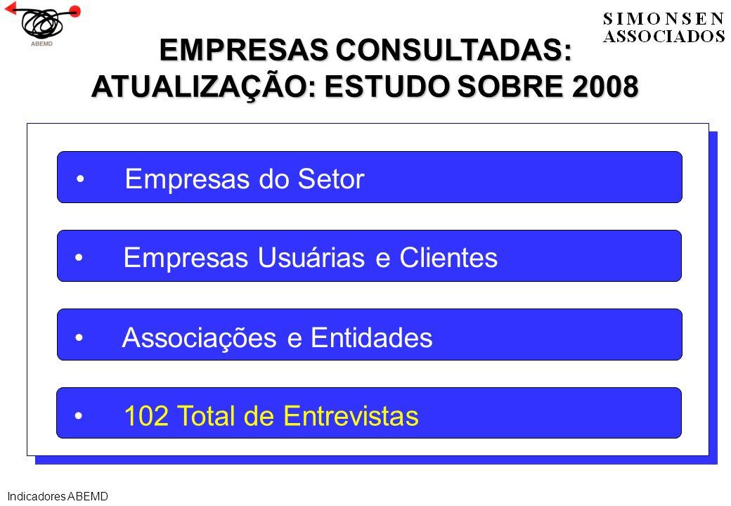 EMPRESAS CONSULTADAS: ATUALIZAÇÃO: ESTUDO SOBRE 2008