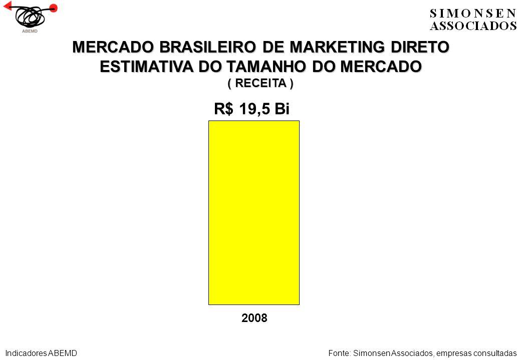 MERCADO BRASILEIRO DE MARKETING DIRETO
