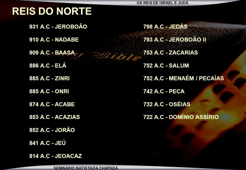 REIS DO NORTE 931 A.C - JEROBOÃO 798 A.C - JEDÁS
