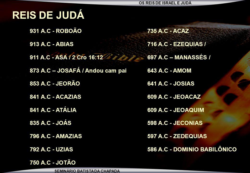 REIS DE JUDÁ 931 A.C - ROBOÃO 735 A.C - ACAZ