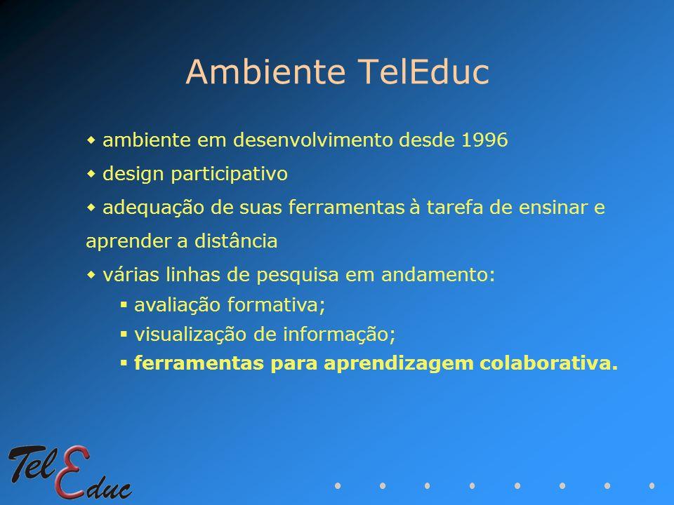 Ambiente TelEduc ambiente em desenvolvimento desde 1996