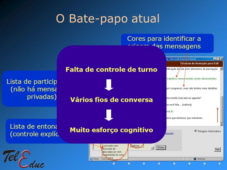 O Bate-papo atual Cores para identificar a origem das mensagens